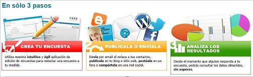 Encuestas online - Encuestatick - Portaldeencuestas